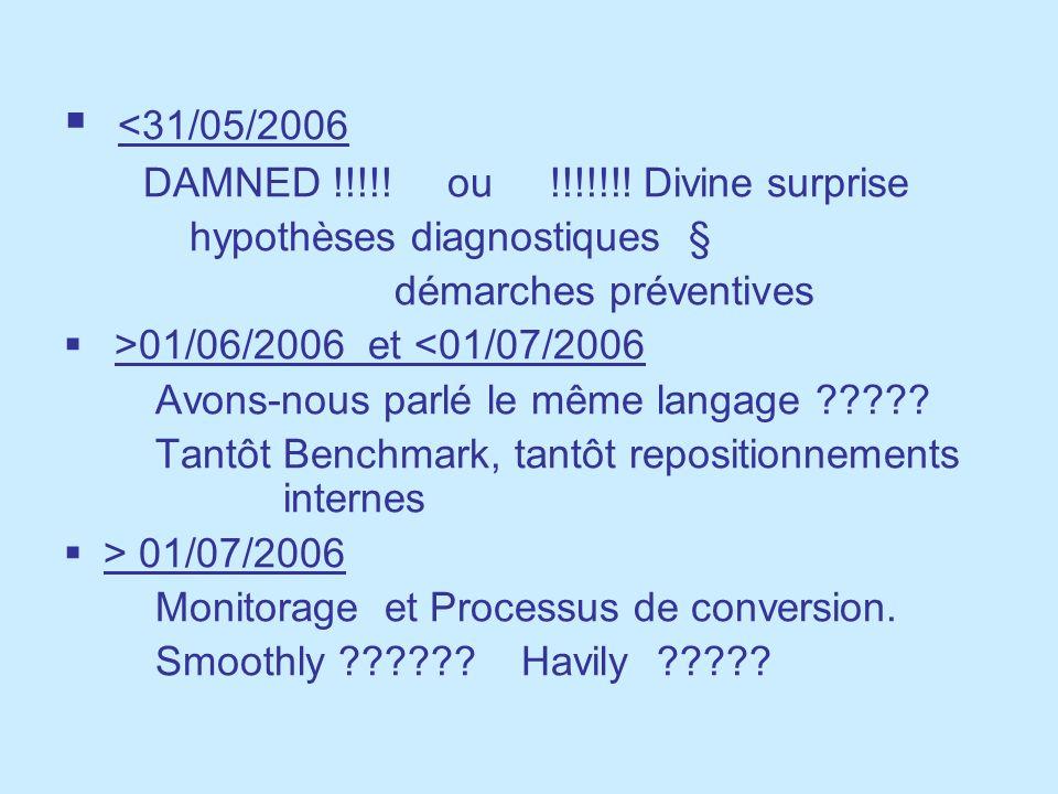 <31/05/2006 DAMNED !!!!! ou !!!!!!! Divine surprise hypothèses diagnostiques § démarches préventives >01/06/2006 et <01/07/2006 Avons-nous parlé le mê