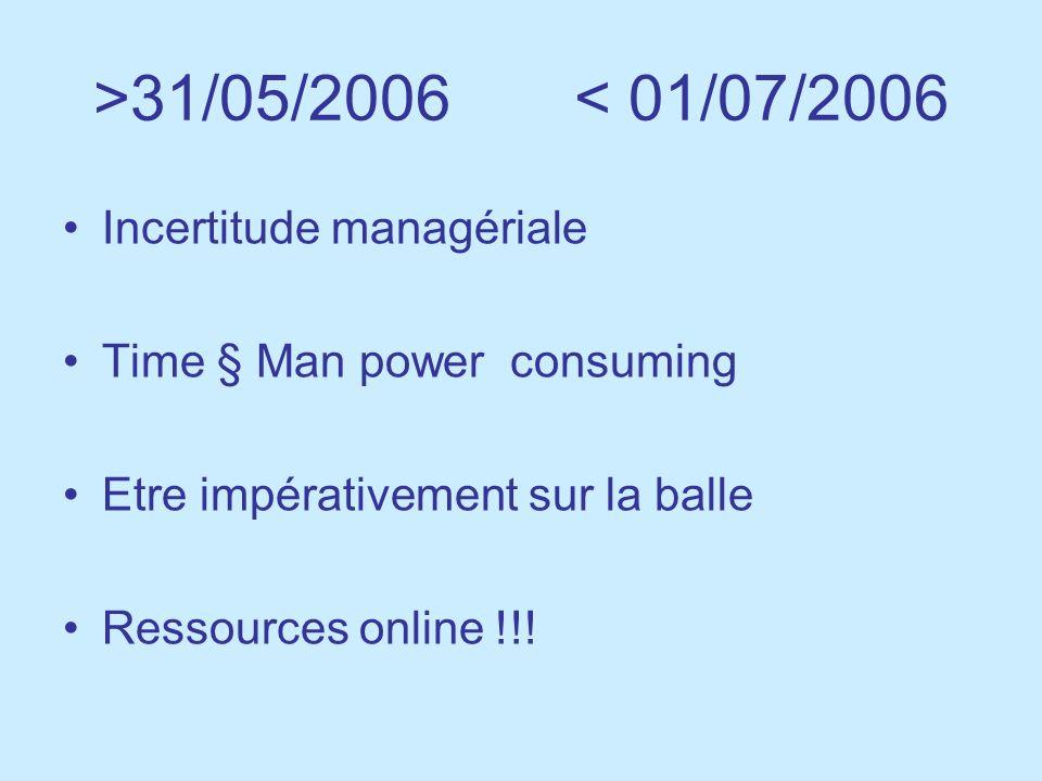 >31/05/2006 < 01/07/2006 Incertitude managériale Time § Man power consuming Etre impérativement sur la balle Ressources online !!!