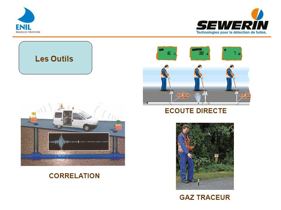 Les Outils ECOUTE DIRECTE GAZ TRACEUR CORRELATION