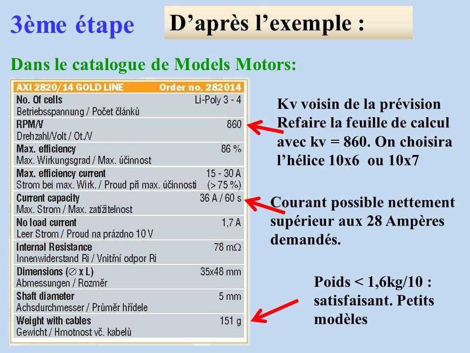 3ème étape Daprès lexemple : Dans le catalogue de Models Motors: Poids < 1,6kg/10 : satisfaisant. Petits modèles Kv voisin de la prévision Refaire la