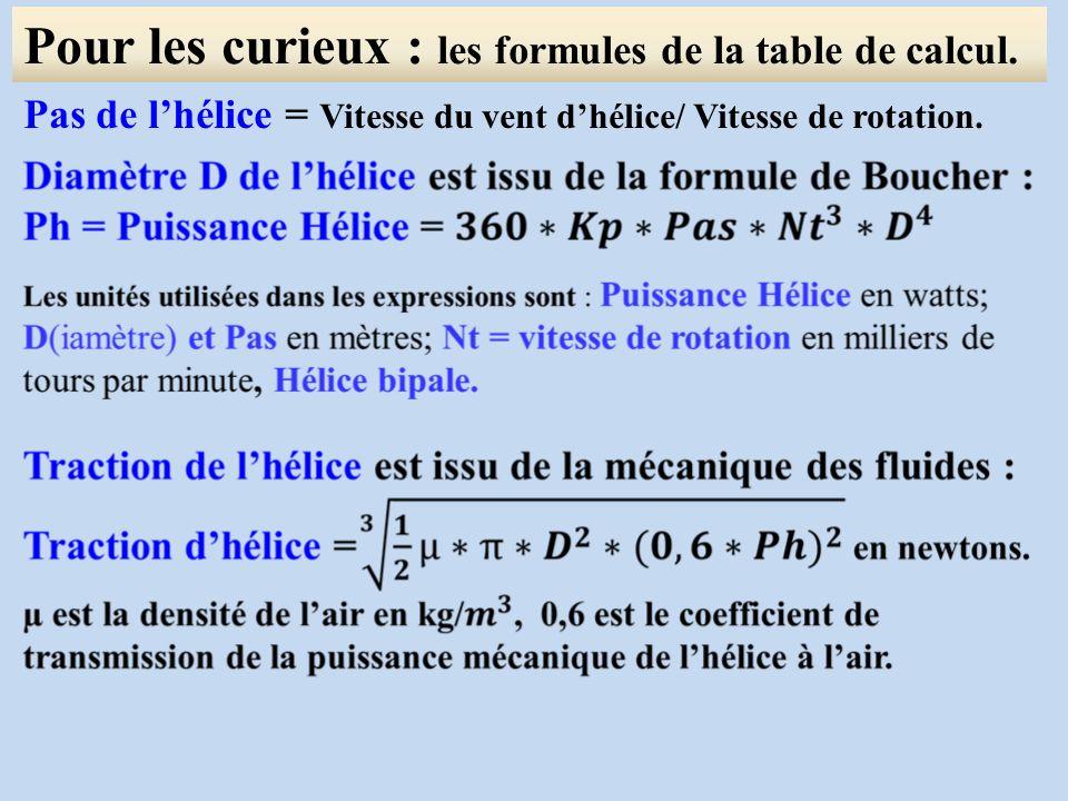 Pour les curieux : les formules de la table de calcul. Pas de lhélice = Vitesse du vent dhélice/ Vitesse de rotation.