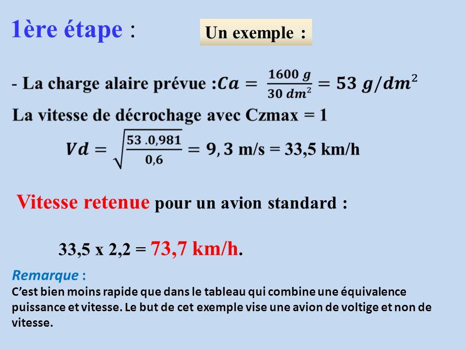 1ère étape : Un exemple : Vitesse retenue pour un avion standard : 33,5 x 2,2 = 73,7 km/h. Remarque : Cest bien moins rapide que dans le tableau qui c