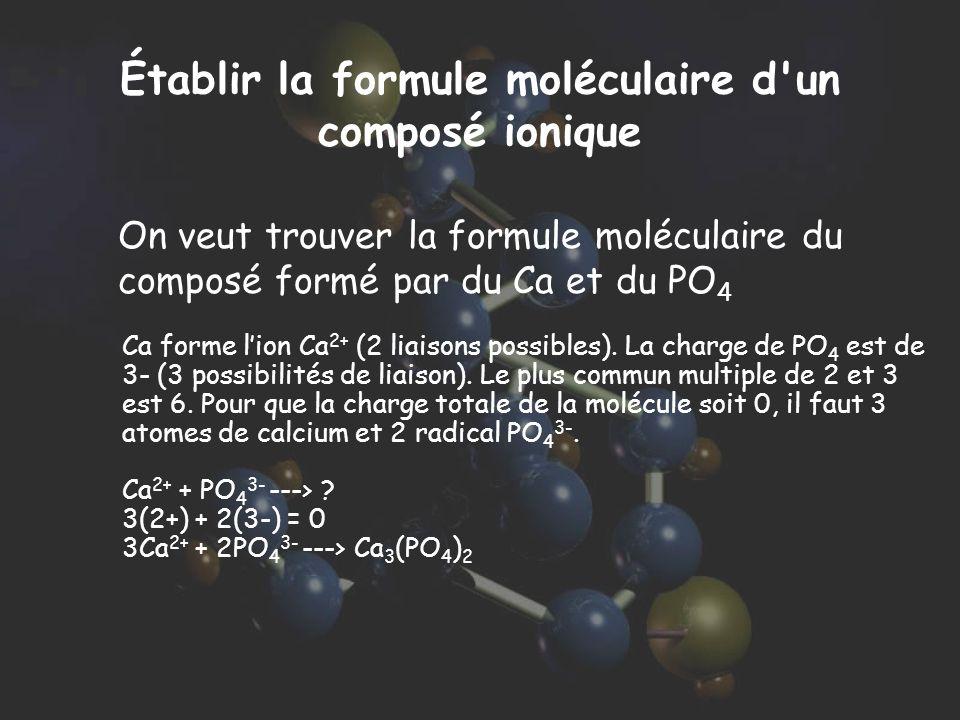 Établir la formule moléculaire d'un composé ionique Ca forme lion Ca 2+ (2 liaisons possibles). La charge de PO 4 est de 3- (3 possibilités de liaison