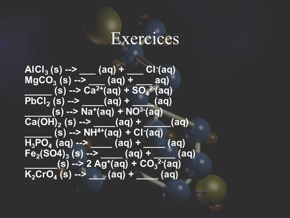 Exercices AlCl 3 (s) --> ___ (aq) + ___ Cl - (aq) MgCO 3 (s) --> ___ (aq) + ___ aq) _____ (s) --> Ca 2+ (aq) + SO 4 2- (aq) PbCl 2 (s) --> ____(aq) +