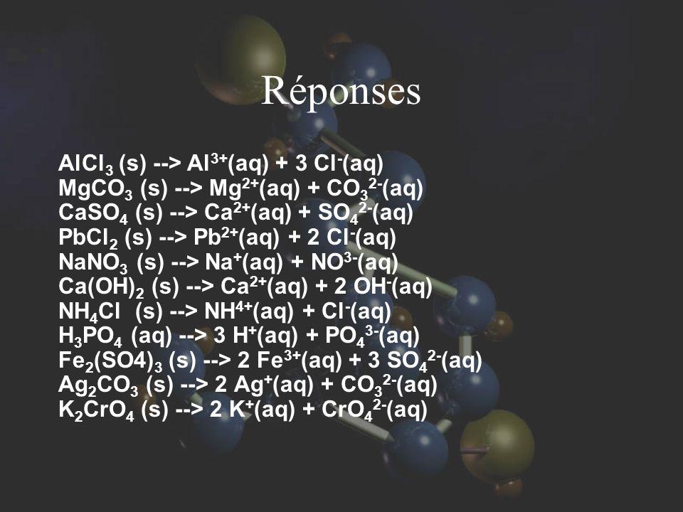 Réponses AlCl 3 (s) --> Al 3+ (aq) + 3 Cl - (aq) MgCO 3 (s) --> Mg 2+ (aq) + CO 3 2- (aq) CaSO 4 (s) --> Ca 2+ (aq) + SO 4 2- (aq) PbCl 2 (s) --> Pb 2