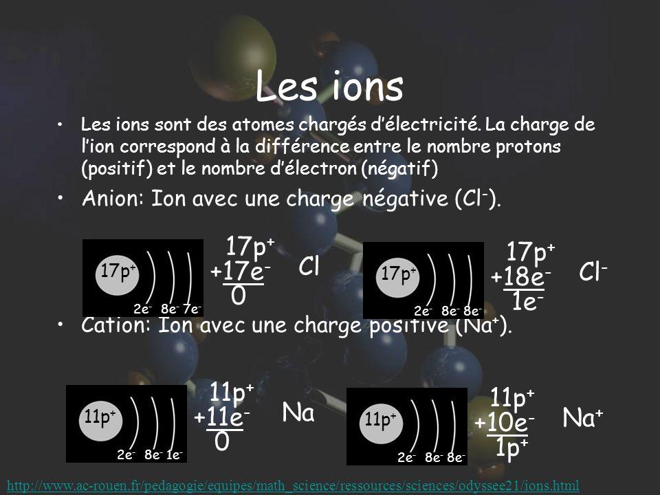 Les ions Les ions sont des atomes chargés délectricité. La charge de lion correspond à la différence entre le nombre protons (positif) et le nombre dé
