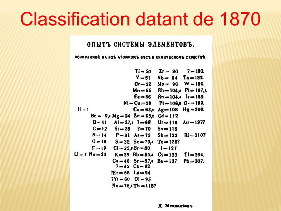 Classification datant de 1870