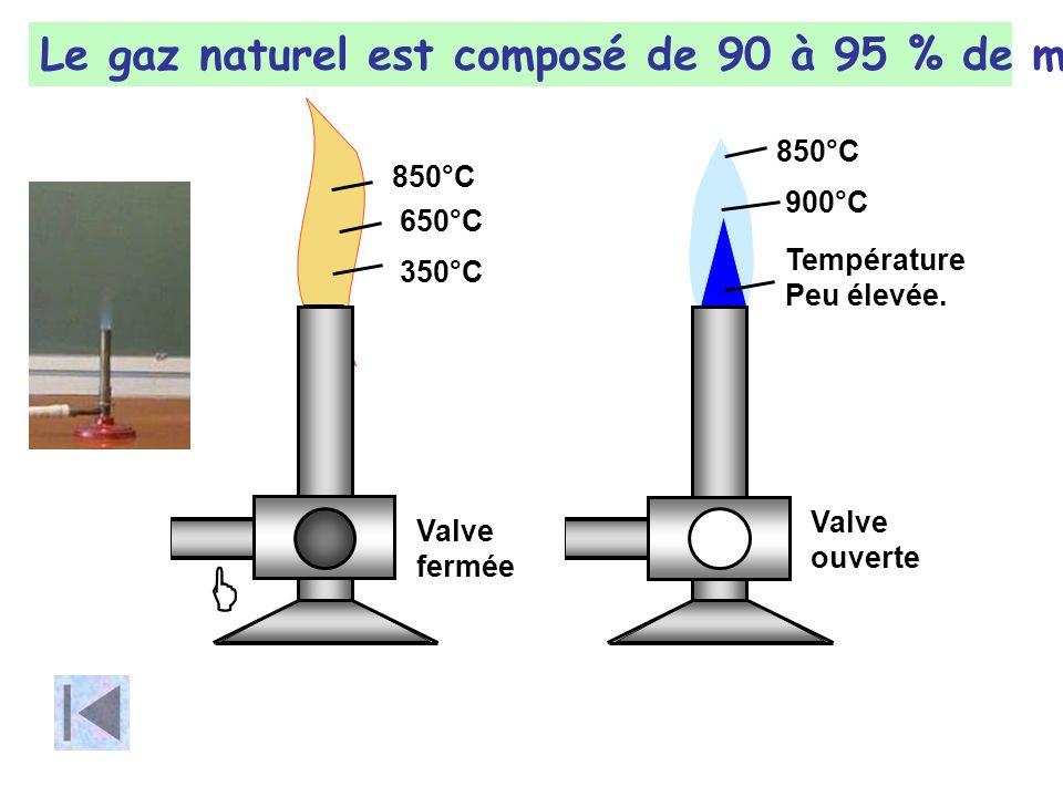 Température Peu élevée. 850°C 900°C 850°C 650°C 350°C Valve fermée Valve ouverte Le gaz naturel est composé de 90 à 95 % de méthane