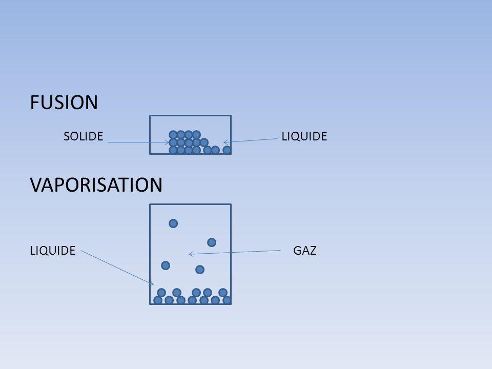 FUSION SOLIDE LIQUIDE VAPORISATION LIQUIDE GAZ