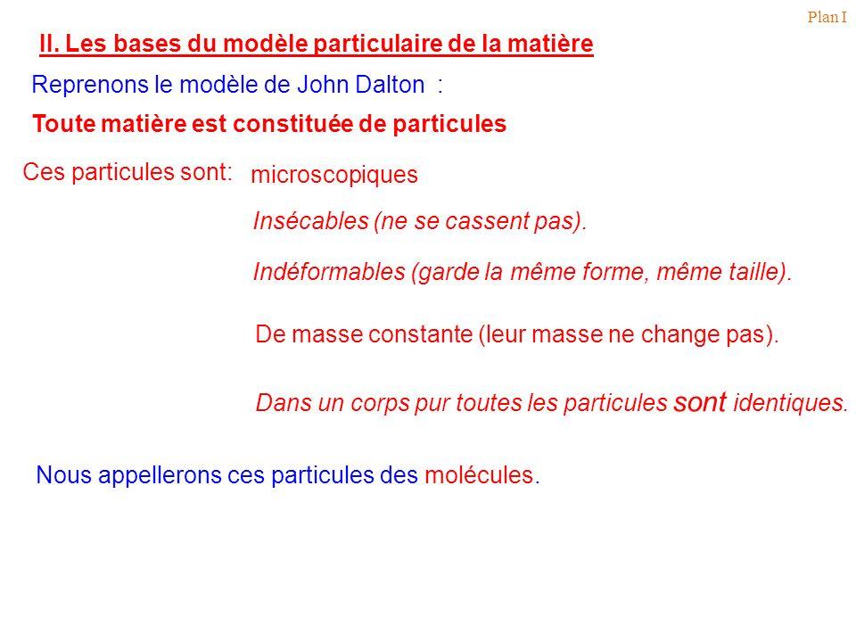 II. Les bases du modèle particulaire de la matière Reprenons le modèle de John Dalton : Toute matière est constituée de particules Insécables (ne se c