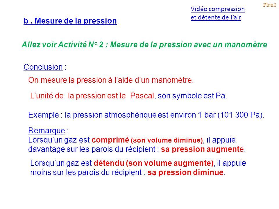 b. Mesure de la pression Allez voir Activité N° 2 : Mesure de la pression avec un manomètre Conclusion : On mesure la pression à laide dun manomètre.