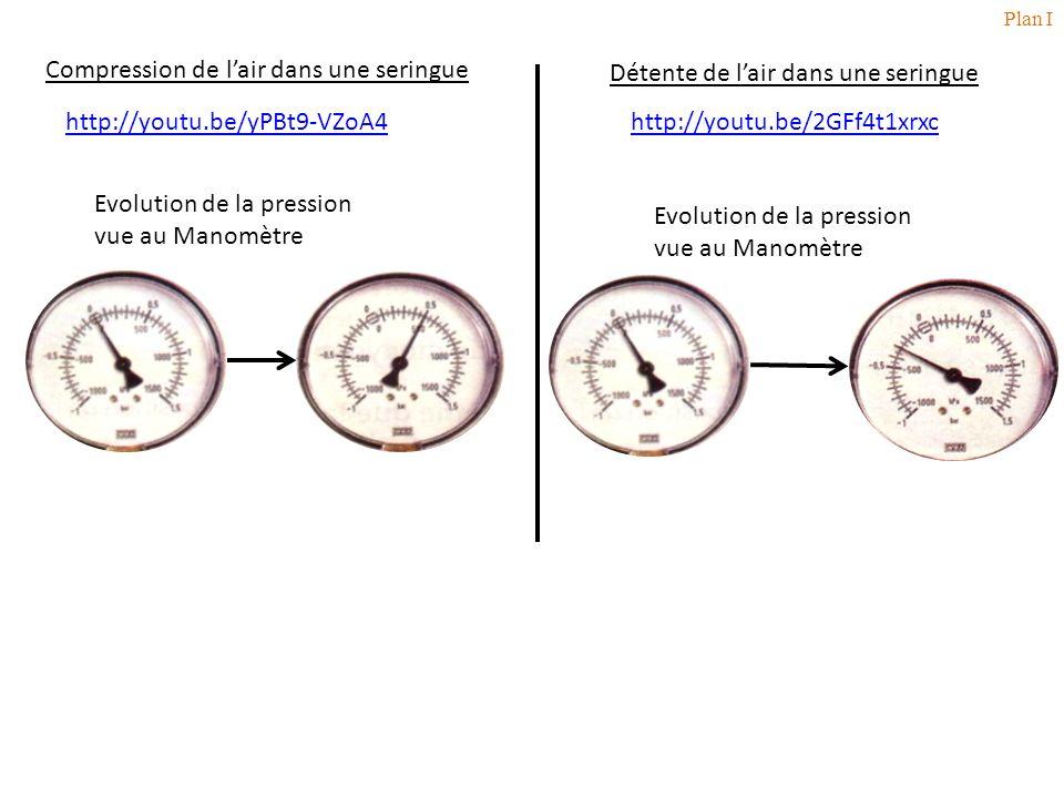 Compression de lair dans une seringue Détente de lair dans une seringue Evolution de la pression vue au Manomètre http://youtu.be/yPBt9-VZoA4 http://y
