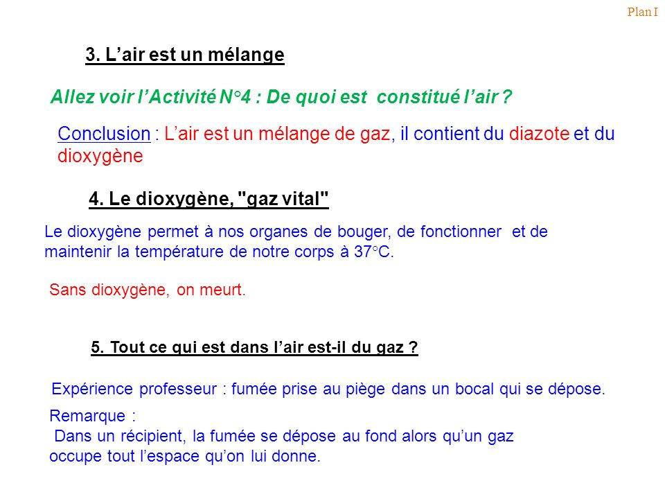4. Le dioxygène,