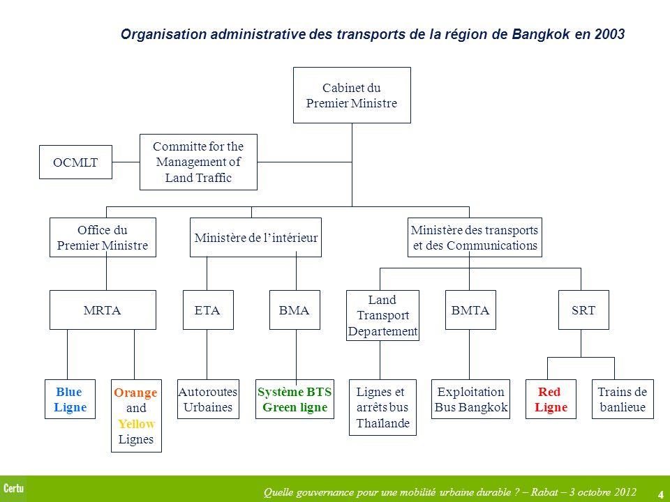 4 Quelle gouvernance pour une mobilité urbaine durable ? – Rabat – 3 octobre 2012 Organisation administrative des transports de la région de Bangkok e