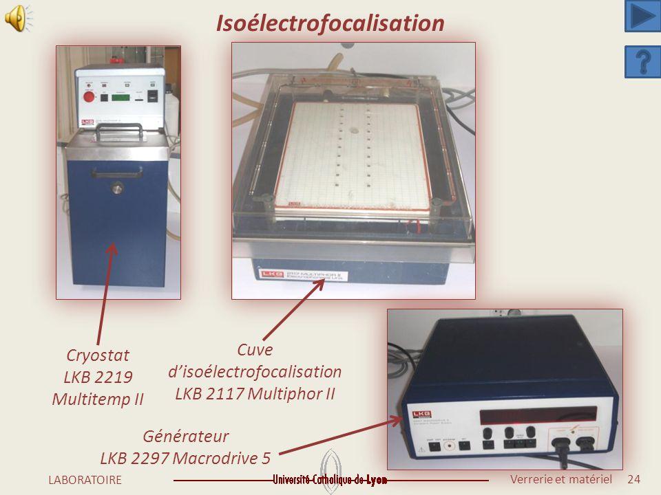 Verrerie et matériel 23 LABORATOIRE Intégrateur SEBIA Préference Cuve délectrophorèse K20 SEBIA Electrophorèse horizontale Générateur GD61D SEBIA