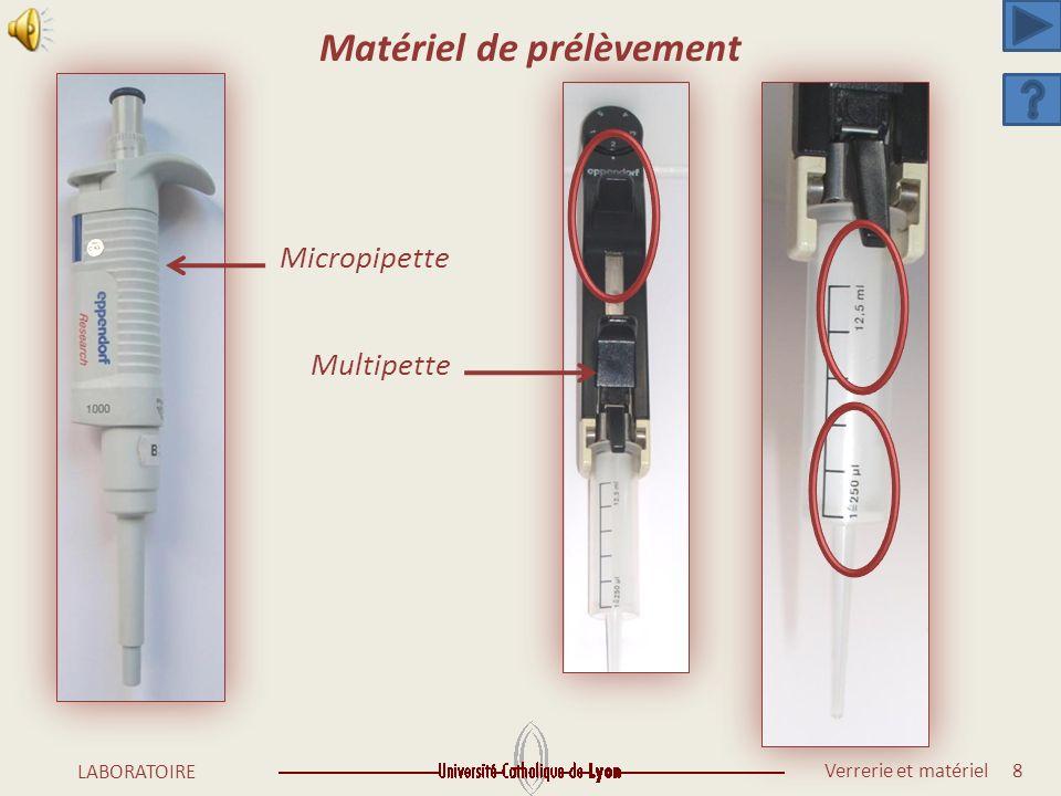 Verrerie et matériel 7 LABORATOIRE Matériel à usage courant Pissette deau désionisée Pissette de Javel