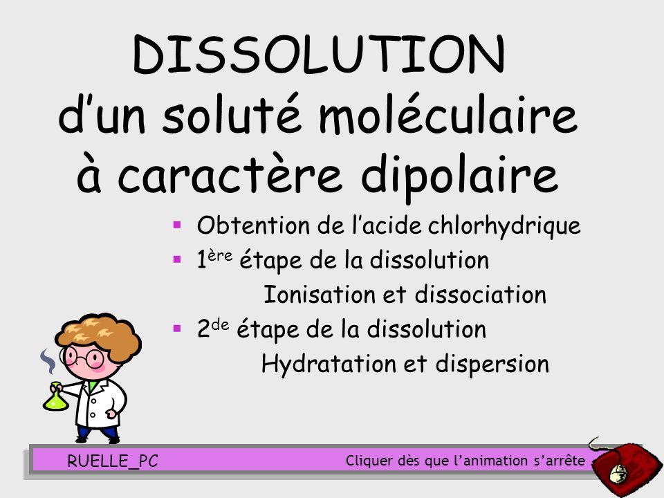 RUELLE_PC La molécule de HC (g) a un caractère dipolaire OBTENTION de lacide chlorhydrique Lacide chlorhydrique est une solution aqueuse de chlorure dhydrogène de formule HC corrosive Solvant: H 2 O () Soluté: HC (g) HC GAZ On obtient: LACIDE CHLORHYDRIQUE 2δ-2δ- δ+δ+δ+δ+ δ-δ- δ+δ+ La molécule de H 2 O () a un caractère dipolaire Il y a interaction entre ces deux molécules 2δ-2δ- δ+δ+δ+δ+ δ-δ- δ+δ+