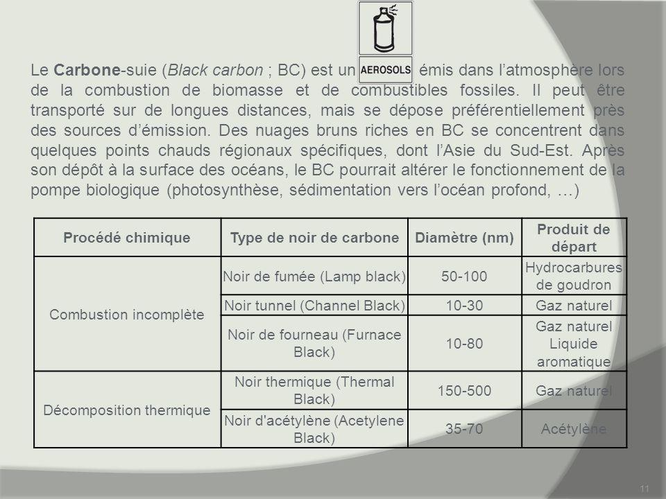 11 Le Carbone-suie (Black carbon ; BC) est un émis dans latmosphère lors de la combustion de biomasse et de combustibles fossiles. Il peut être transp