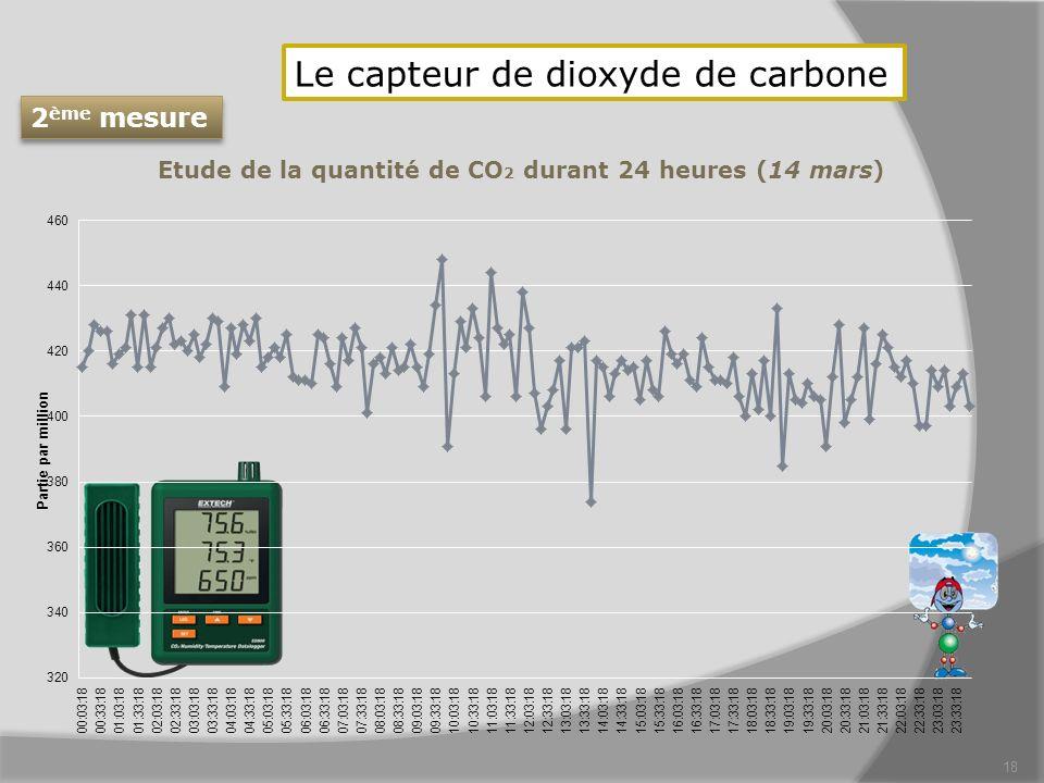 18 Le capteur de dioxyde de carbone 2 ème mesure