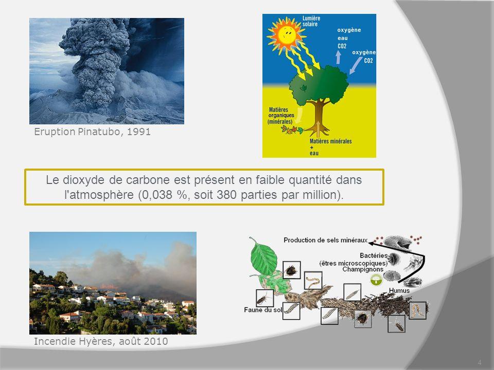 4 Le dioxyde de carbone est présent en faible quantité dans l'atmosphère (0,038 %, soit 380 parties par million). Eruption Pinatubo, 1991 Incendie Hyè