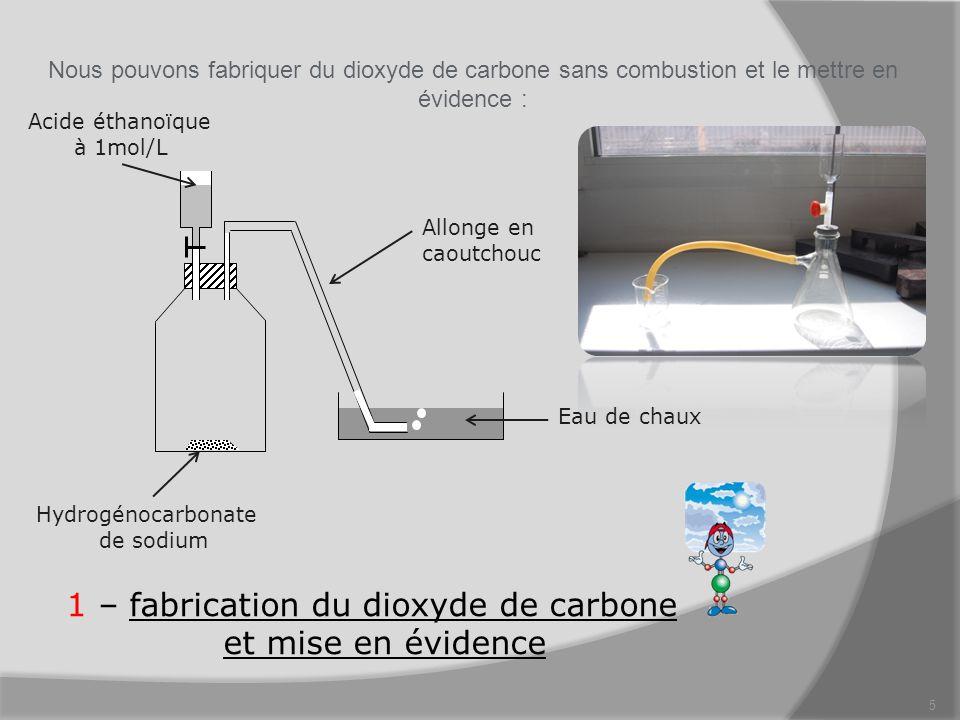 5 1 – fabrication du dioxyde de carbone et mise en évidence Nous pouvons fabriquer du dioxyde de carbone sans combustion et le mettre en évidence : Ea