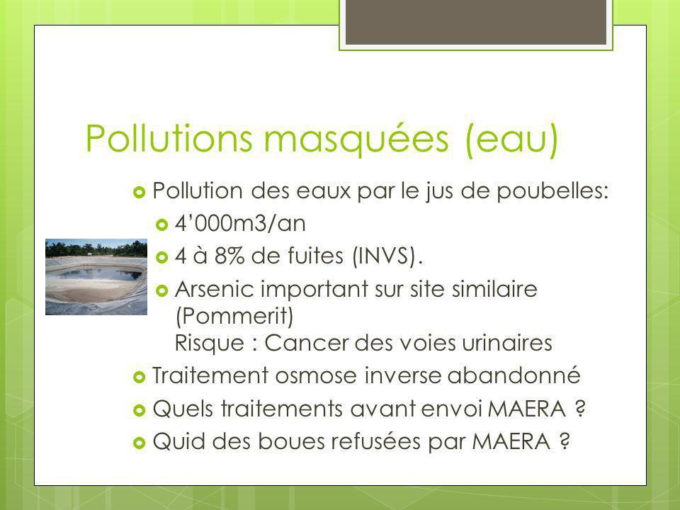 Pollution des eaux par le jus de poubelles: 4000m3/an 4 à 8% de fuites (INVS). Arsenic important sur site similaire (Pommerit) Risque : Cancer des voi