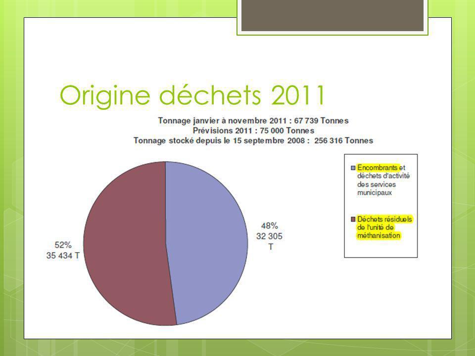 Aigle de Bonelli Zone de protection speciale des Hautes Garrigues du Montpelliérais: la déchargee la jouxte a lEst et au sud.