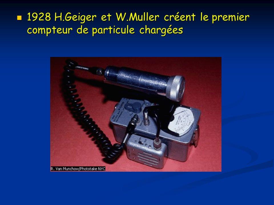 1928 H.Geiger et W.Muller créent le premier compteur de particule chargées 1928 H.Geiger et W.Muller créent le premier compteur de particule chargées