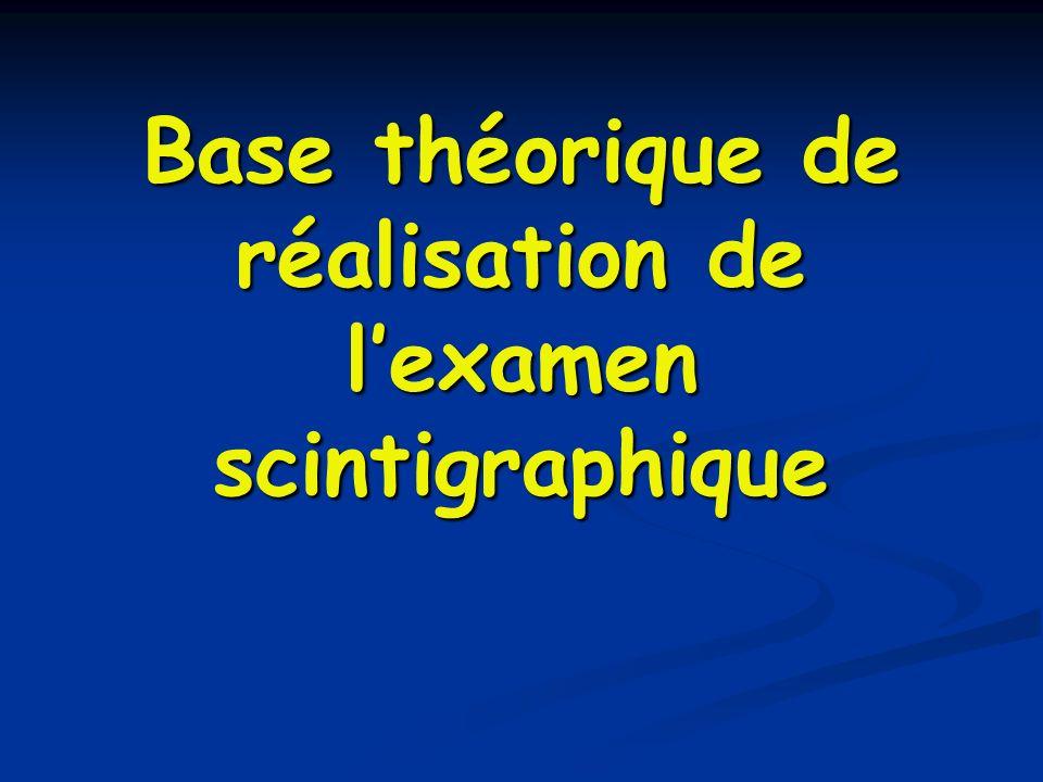 Base théorique de réalisation de lexamen scintigraphique