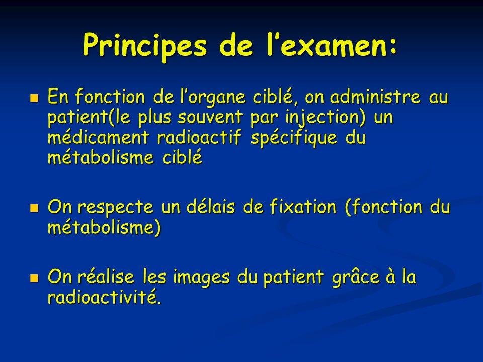 Principes de lexamen: En fonction de lorgane ciblé, on administre au patient(le plus souvent par injection) un médicament radioactif spécifique du mét