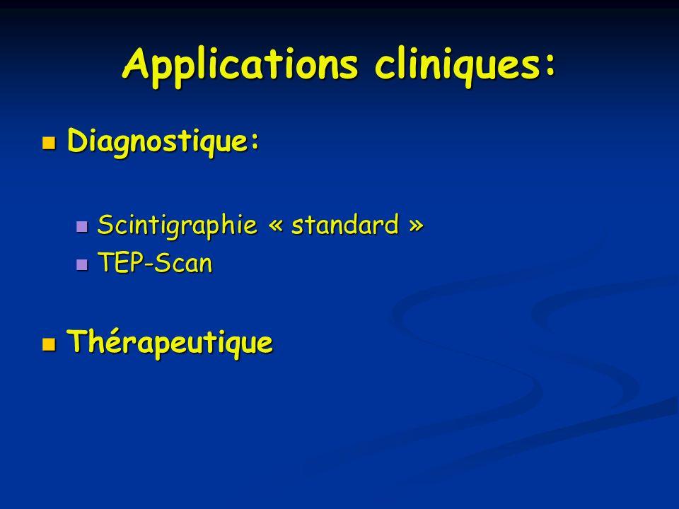Applications cliniques: Diagnostique: Diagnostique: Scintigraphie « standard » Scintigraphie « standard » TEP-Scan TEP-Scan Thérapeutique Thérapeutiqu