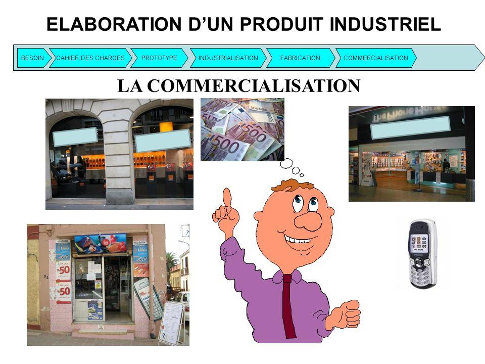 ELABORATION DUN PRODUIT INDUSTRIEL BESOINCAHIER DES CHARGESPROTOTYPEINDUSTRIALISATIONFABRICATION LA COMMERCIALISATION COMMERCIALISATION