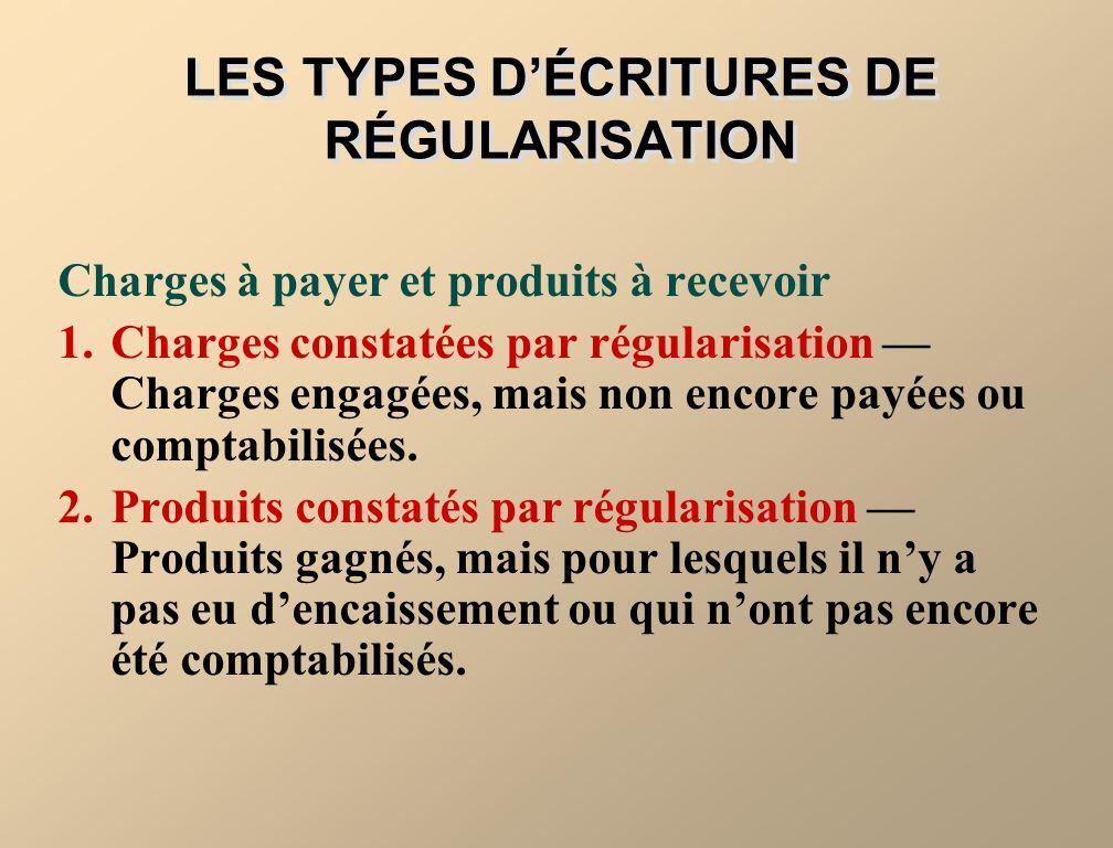 LES TYPES DÉCRITURES DE RÉGULARISATION Sommes payées et reçues davance 1.
