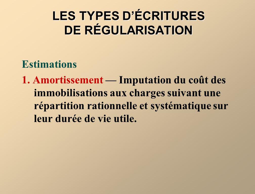 LES TYPES DÉCRITURES DE RÉGULARISATION Charges à payer et produits à recevoir 1.