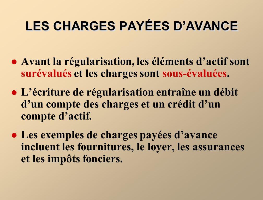 Les charges payées davance sont les charges payées au comptant et comptabilisées à titre dactif avant quelles ne soient utilisées ou consommées.