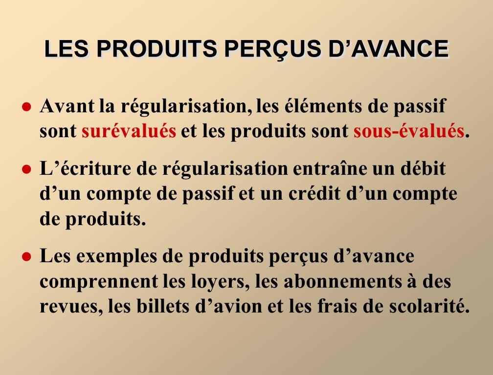 Les produits perçus davance sont les produits reçus au comptant et comptabilisés à titre de passif avant quils ne soient réalisés.
