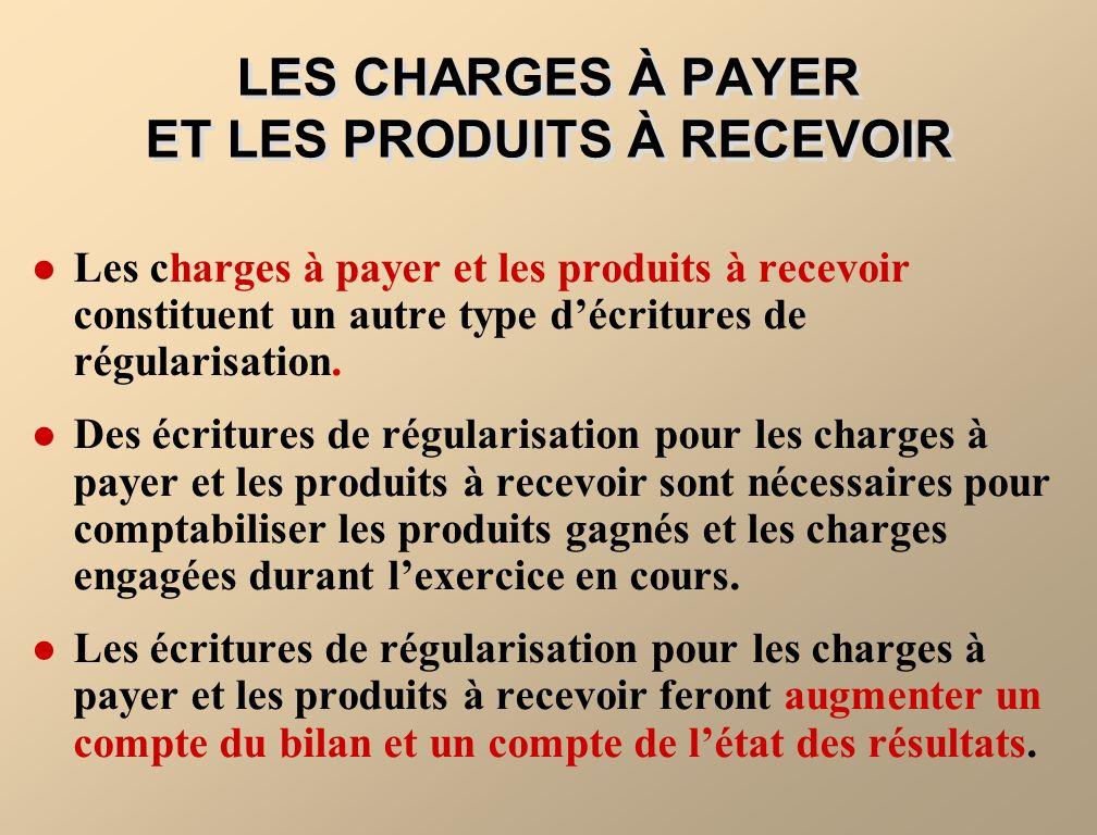 FIGURE 3-4 LES ÉCRITURES DE RÉGULARISATION POUR LES SOMMES PAYÉES OU REÇUES DAVANCE ÉCRITURES DE RÉGULARISATION Actif Solde avant régularisation Écriture de régularisation au crédit (-) Charges Écriture de régularisation au débit (+) Charges payées davance Passif Solde avant régularisation Écriture de régularisation au débit (-) Produits Écriture de régularisation au crédit (+) Produits perçus davance