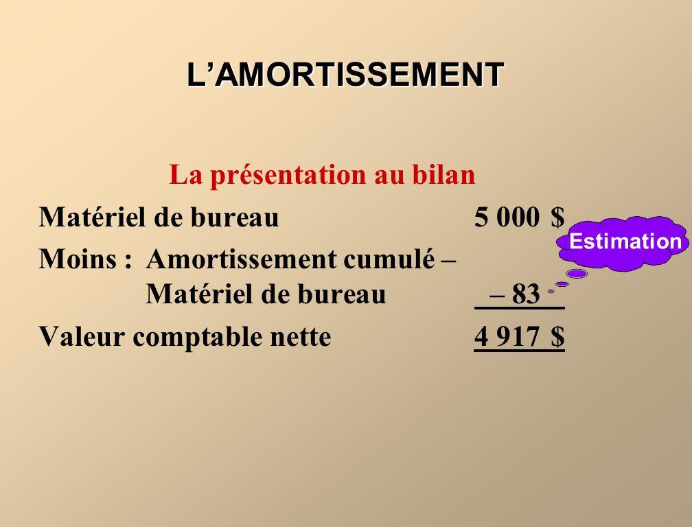 Amortissement cumulé Amortissement LAMORTISSEMENT En comptabilisant lamortissement, on débite le compte Amortissement et on crédite le compte de contrepartie de lactif, Amortissement cumulé.