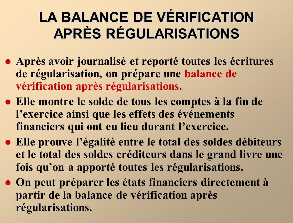 FIGURE 3-8 UN RÉSUMÉ DES ÉCRITURES DE RÉGULARISATION 1.Charges payéesActif surévalué Dt Charges davanceCharges sous-évaluées Ct Actif 2.Produits perçusPassif surévalué Dt Passif davanceProduits sous-évalués Ct Produits 3.Produits constatésActif sous-évalué Dt Actif par régularisationProduits sous-évalués Ct Produits 4.Charges constatéesCharges sous-évaluées Dt Charges par régularisationPassif sous-évalué Ct Passif 5.AmortissementCharges sous-évaluées Dt Amortissement Actif surévalué Ct Amortissement cumulé 1.Charges payéesActif surévalué Dt Charges davanceCharges sous-évaluées Ct Actif 2.Produits perçusPassif surévalué Dt Passif davanceProduits sous-évalués Ct Produits 3.Produits constatésActif sous-évalué Dt Actif par régularisationProduits sous-évalués Ct Produits 4.Charges constatéesCharges sous-évaluées Dt Charges par régularisationPassif sous-évalué Ct Passif 5.AmortissementCharges sous-évaluées Dt Amortissement Actif surévalué Ct Amortissement cumulé Type de régularisation Comptes avant régularisation Écriture de régularisation