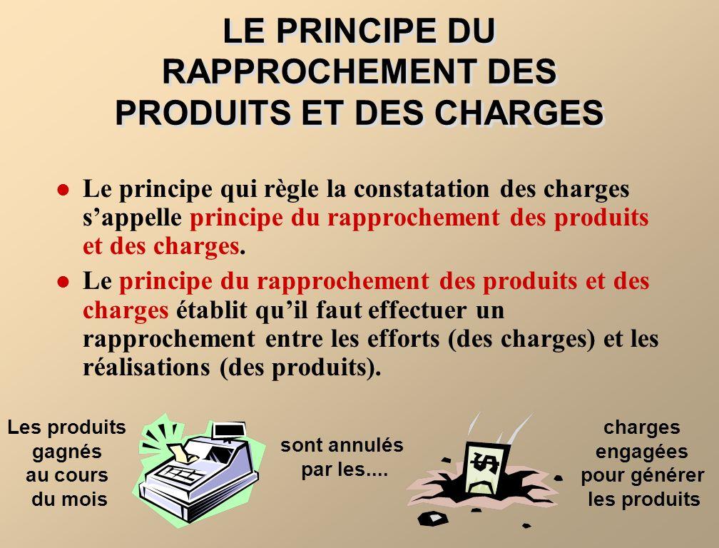 LE PRINCIPE DE RÉALISATION Le principe de réalisation signifie quil faut constater les produits dans lexercice au cours duquel ils ont été réalisés.