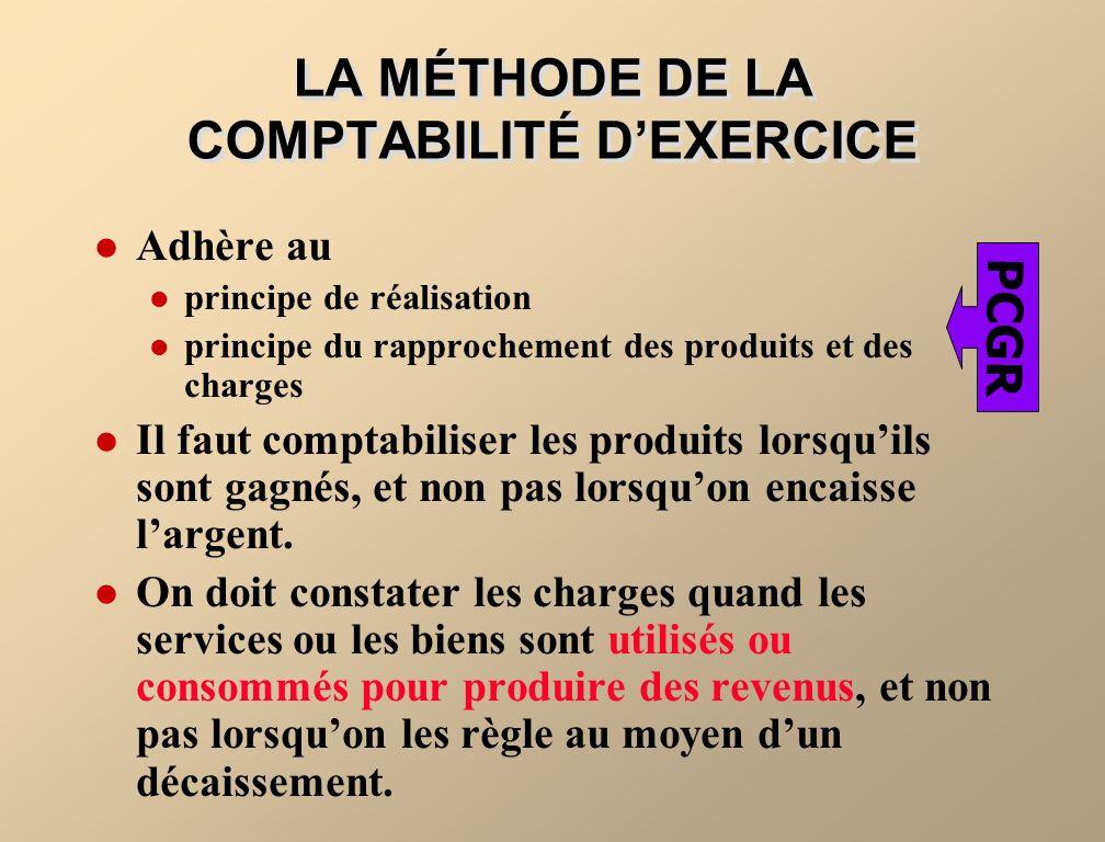 LE PRINCIPE DU RAPPROCHEMENT DES PRODUITS ET DES CHARGES Le principe qui règle la constatation des charges sappelle principe du rapprochement des produits et des charges.