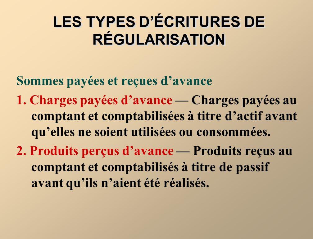 Il faut journaliser les écritures de régularisation chaque fois que lon prépare des états financiers.