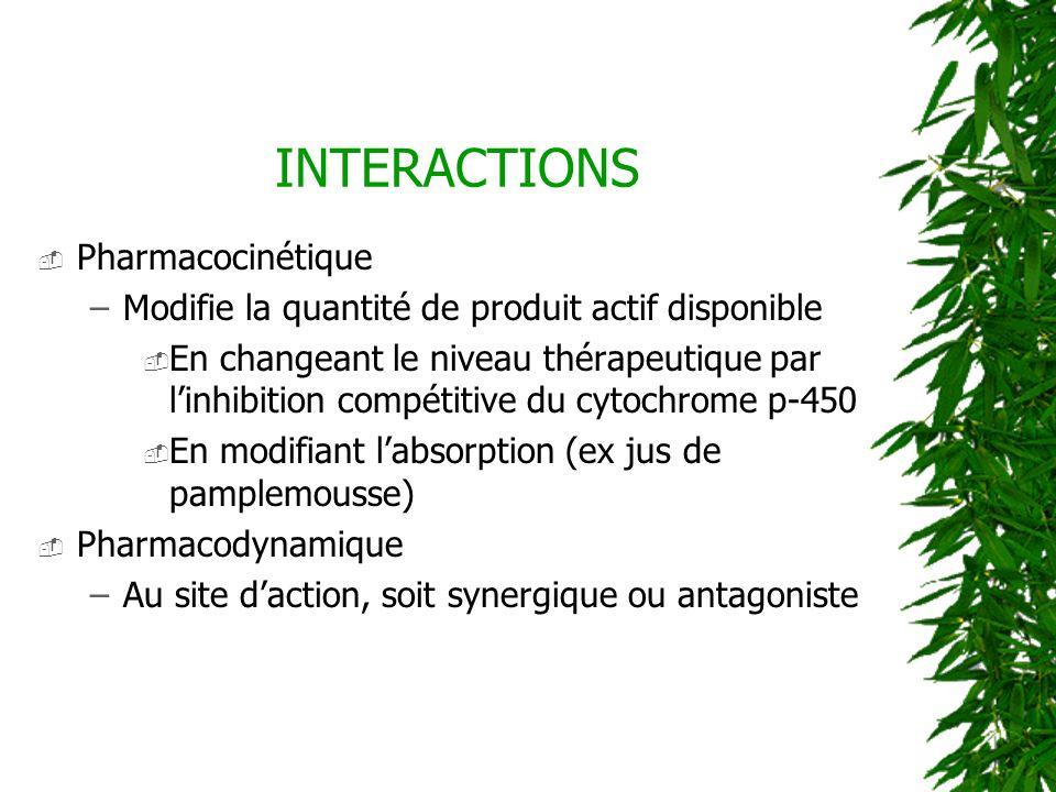 INTERACTIONS Pharmacocinétique –Modifie la quantité de produit actif disponible En changeant le niveau thérapeutique par linhibition compétitive du cy