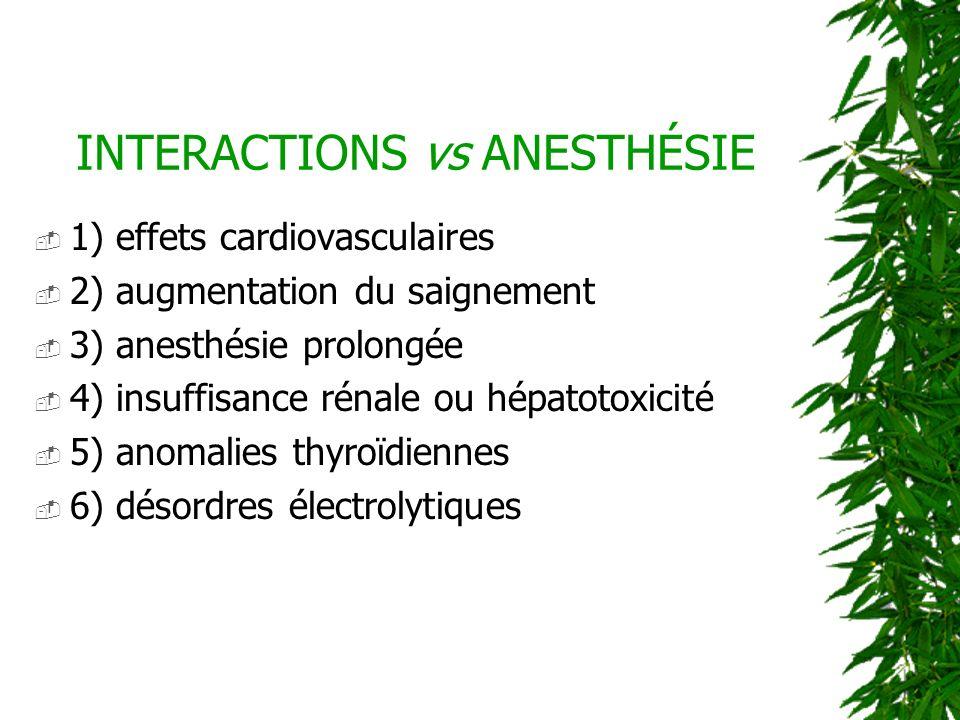 INTERACTIONS vs ANESTHÉSIE 1) effets cardiovasculaires 2) augmentation du saignement 3) anesthésie prolongée 4) insuffisance rénale ou hépatotoxicité