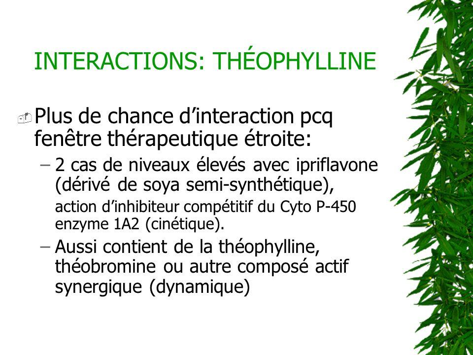 Plus de chance dinteraction pcq fenêtre thérapeutique étroite: –2 cas de niveaux élevés avec ipriflavone (dérivé de soya semi-synthétique), action din