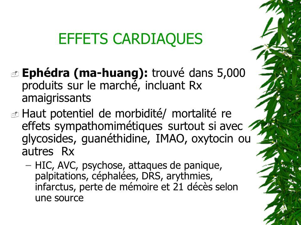 Ephédra (ma-huang): trouvé dans 5,000 produits sur le marché, incluant Rx amaigrissants Haut potentiel de morbidité/ mortalité re effets sympathomimét