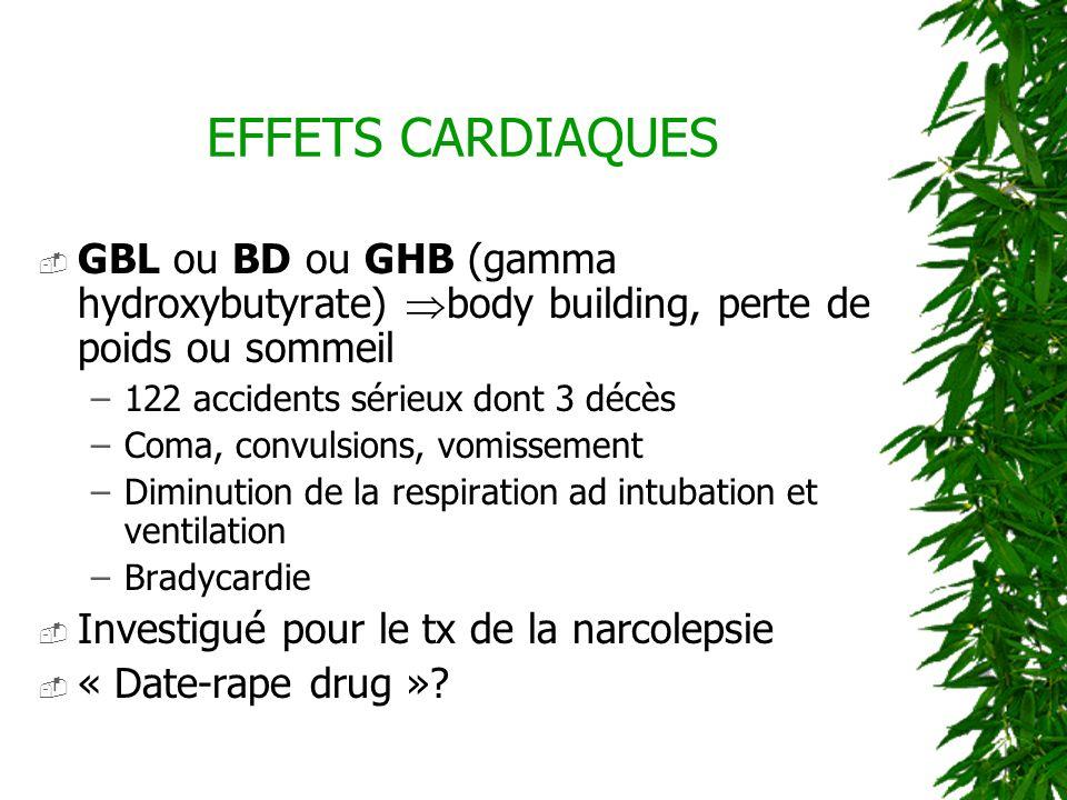 GBL ou BD ou GHB (gamma hydroxybutyrate) body building, perte de poids ou sommeil –122 accidents sérieux dont 3 décès –Coma, convulsions, vomissement