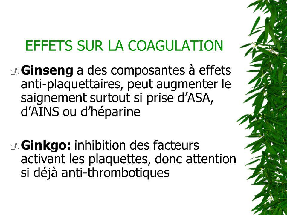 EFFETS SUR LA COAGULATION Ginseng a des composantes à effets anti-plaquettaires, peut augmenter le saignement surtout si prise dASA, dAINS ou dhéparin