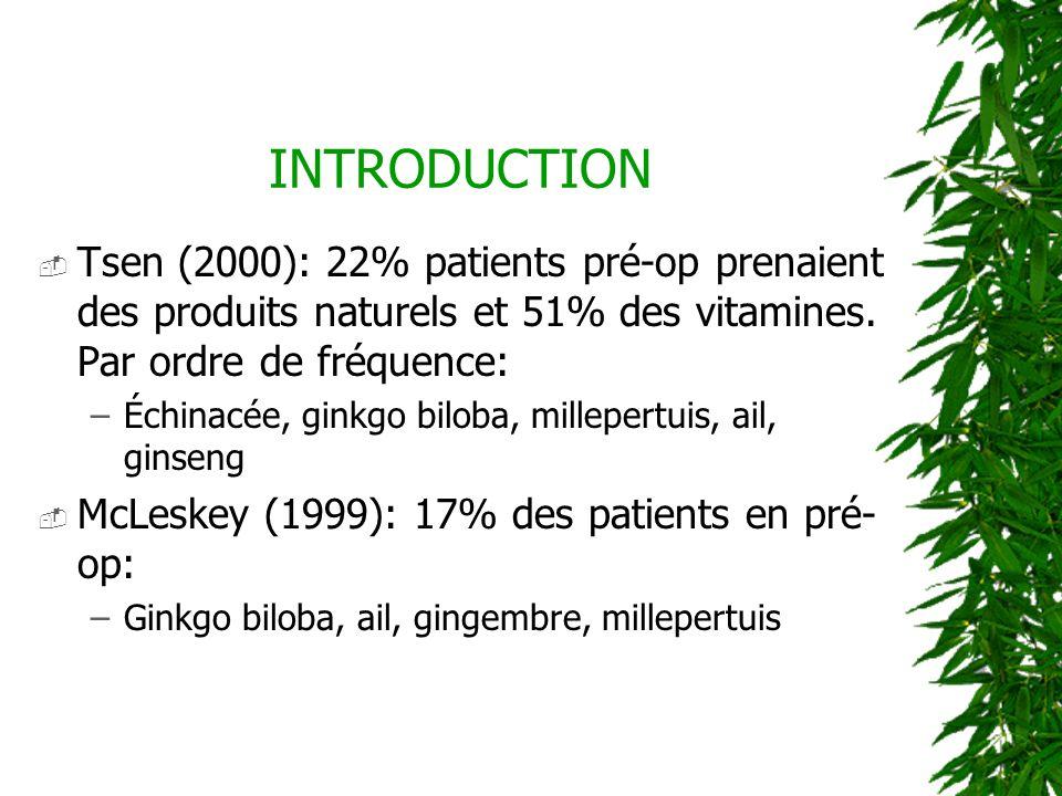 Tsen (2000): 22% patients pré-op prenaient des produits naturels et 51% des vitamines. Par ordre de fréquence: –Échinacée, ginkgo biloba, millepertuis