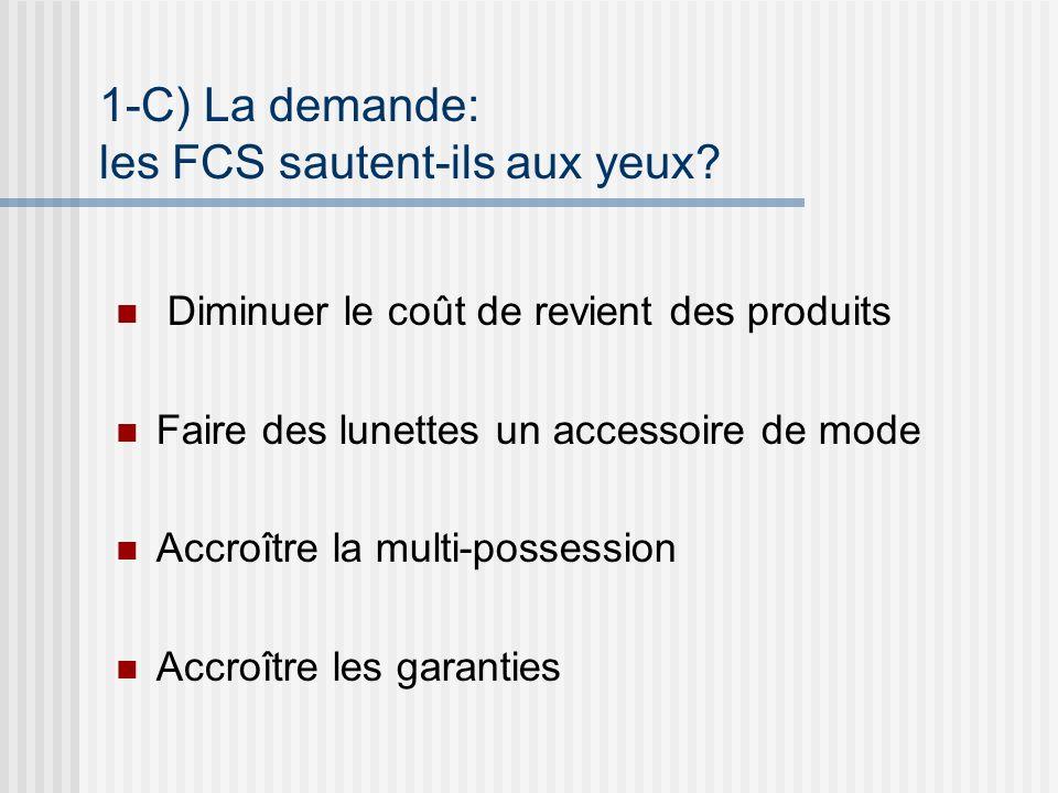 Diminuer le coût de revient des produits Faire des lunettes un accessoire de mode Accroître la multi-possession Accroître les garanties 1-C) La demande: les FCS sautent-ils aux yeux?